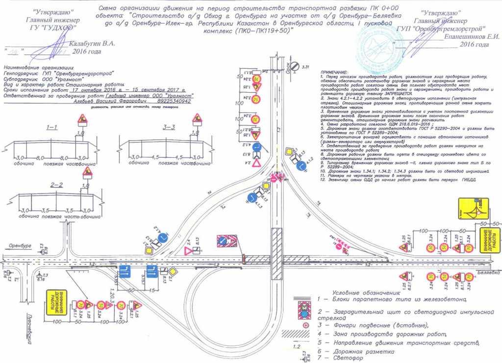 Схема организации движения на съездах