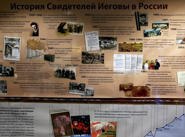 Доказана нейтрализация общины натерритории Российской Федерации — очевидцы Иеговы