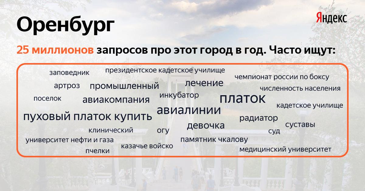 Яндекс изучил поисковые запросы про Оренбург
