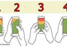 Как вы держите свой телефон - такой у вас и характер