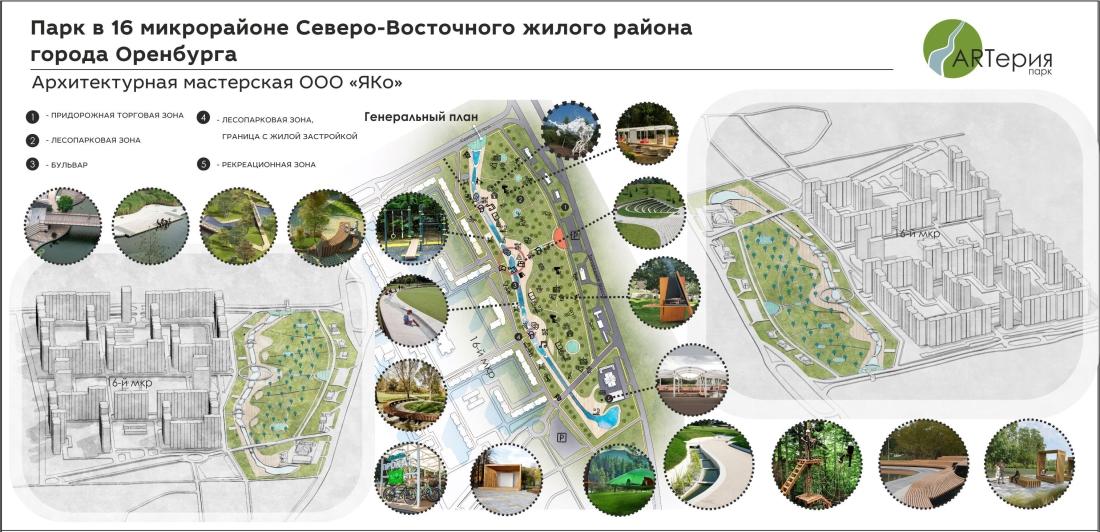«Парк ARTерия» и «Аллея Детства». Сразу два объекта благоустройства по проекту «Городская среда» обсудили с жителями Оренбурга