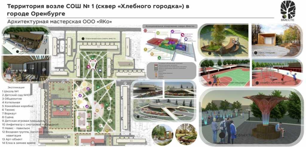 Жители Хлебного городка рассказали, каким они видят парк своей мечты